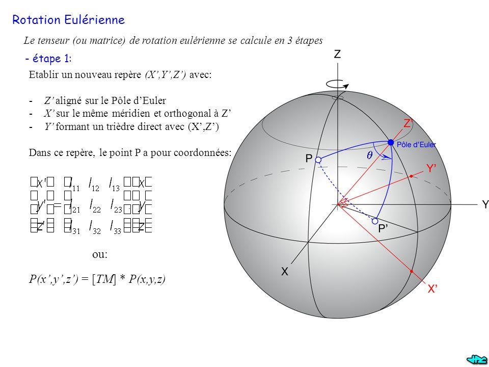 P(x',y',z') = [TM] * P(x,y,z)
